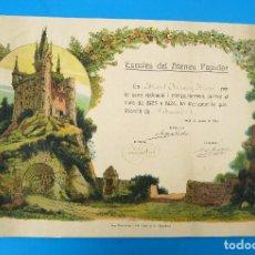 Coleccionismo de carteles: DIPLOMA DE LES ESCOLES DEL ATENEU POPULAR. GAVÀ, BARCELONA, 1924. Lote 262887550