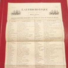 Coleccionismo de carteles: 1883 CARTEL SALIDAS BARCOS PUERTO MALAGA. Lote 274927263