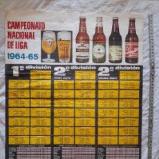 Colecionismo de cartazes: CARTEL DAMM, CAMPEONATO NACIONAL DE LIGA 1964-65. Lote 276199003