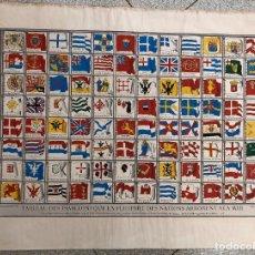 Coleccionismo de carteles: TABLEAU DES PAVILLONS QUE LA PLUSPART DES NATIONS ARBORENT A LA MER. NAUTICA BANDERAS. SIGLO XVIII. Lote 296624713
