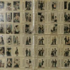 Cajas de Cerillas: PLIEGO, PLANCHA COLECCIÓN ENTERA Sº8ª TRAJES REGIONALES DE ESPAÑA SIN RECORTAR, FOTOTIPIAS CERILLAS. Lote 58264240
