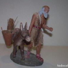 Figuras de Belén: DANIEL,JOSE URSUEGUIA-ANTIGUAS FIGURAS DE TERRACOTA 12 CM FIRMADA.-.PERFECTO ESTADO DE CONSERVACION.. Lote 110637023