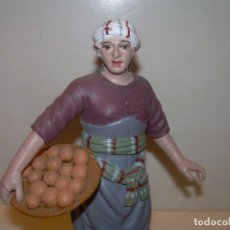 Figuras de Belén: ANDREU MUNS I FERNANDEZ (1939 - 2004)- FIGURA DE TERRACOTA.- FIRMADA EN LA BASE. Lote 145487554