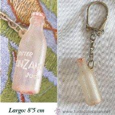 Coleccionismo de llaveros: LLAVERO BOTELLA CINZANO BITTER SODA. Lote 19213281