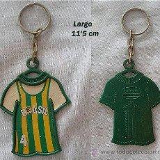 Coleccionismo de llaveros: LLAVERO MUNDIALES BALONCESTO 1986 BRASIL. Lote 25757157