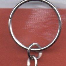 Coleccionismo de llaveros: LLAVERO COCHE. Lote 39980062
