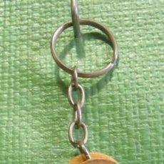 Coleccionismo de llaveros: LLAVERO SANDALIA RECUERDO IBIZA. Lote 49463541