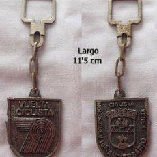 Coleccionismo de llaveros: LLAVERO VUELTA CICLISTA 1979. Lote 104815847