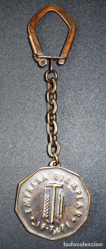 Coleccionismo de llaveros: JIJONA. EL ALMENDRO. MONERRIS PLANELLES S,A, EMPRESA EJEMPLAR 1971. LLAVERO - Foto 2 - 108344143