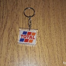 Collectionnisme de portes-clés: LLAVEROS...LLAVERO ...TOTAL..... Lote 118640635