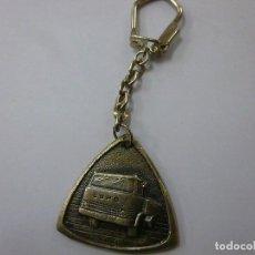 Coleccionismo de llaveros: LLAVERO EBRO -N. Lote 151415078