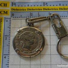 Collectionnisme de portes-clés: LLAVERO DE NUMISMÁTICA. MONEDA DE ISABEL II 1867. VIGO PETROLEO. Lote 167270665