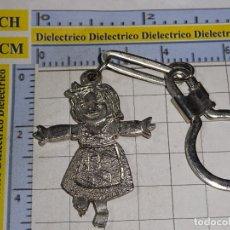 Coleccionismo de llaveros: ANTIGUO LLAVERO DE MINIATURAS FIGURITAS. DIBUJOS ANIMADOS. HEIDI. Lote 183585711
