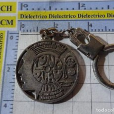 Collectionnisme de portes-clés: LLAVERO DE DISCOTECAS CLUBES PUBS. DISCOTECA LONG PLAY MADRID TORREMOLINOS MÁLAGA. Lote 189937912