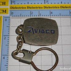 Coleccionismo de llaveros: LLAVERO DE AVIONES AEROLÍNEAS. AVIACO ESPAÑA. Lote 194641027