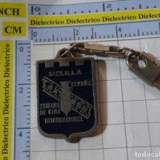 Coleccionismo de llaveros: LLAVERO DE LA SEMANA INTERNACIONAL DEL CINE DE MELILLA. AÑOS 70 80. Lote 246265580