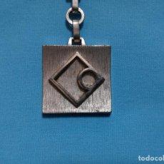 Collectionnisme de portes-clés: LLAVERO DE METAL - EXCAVADORAS POCLAIN (COCHES CAMIONES TALLERES). Lote 249486500