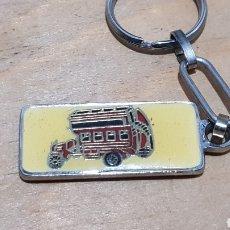 Collectionnisme de portes-clés: LLAVERO NOGE SL ARBUCIES. Lote 253919210