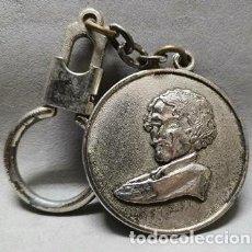 Collezionismo di Portachiavi: LLAVERO DE METAL HOTEL BECQUER, SEVILLA - LLAV-13974 - B-435. Lote 268607919