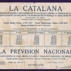 Coleccionismo Papel secante: PAPEL SECANTE - SEGUROS LA CATALANA / LA PREVISION NACIONAL - DORSO CALENDARIO / FOTO -AÑO 1929 RD12. Lote 40980122