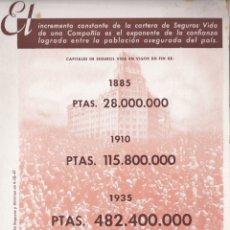 Coleccionismo Papel secante: PAPEL SECANTE BANCO VITALICIO DE ESPAÑA COMPAÑIA DE SEGUROS VER FOTO ADICIONAL. Lote 166807626