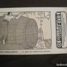 Coleccionismo Papel secante: METABOLISMO-OPOTERAPICOS LOPEZ BREA-DIBUJO DE APA-PAPEL SECANTE CON PUBLICIDAD-VER FOTOS-(V-19.073). Lote 194341058