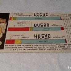 Coleccionismo Papel secante: ANTIGUO PAPEL SECANTE LECHE-QUESO-HUEVOS.. Lote 201191310