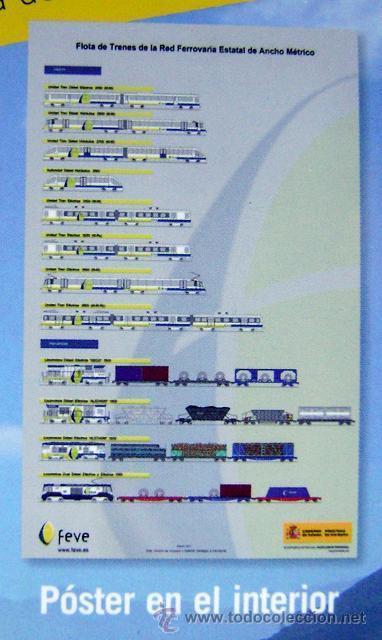 Coleccionismo Papel Varios: TRANSPORTES. LOTE 19 REVISTAS TREN FEVE. NUEVAS - Foto 3 - 133174307