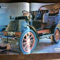 Coleccionismo Papel Varios: PÓSTER AUTOMÓVIL LA CUADRA DE 1902 HISPANO SUIZA. Lote 94324474