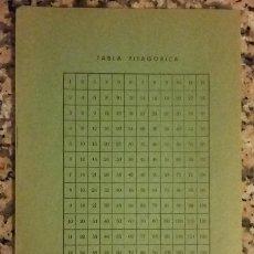 Coleccionismo Papel Varios: ANTIGUO CUADERNO ESCOLAR SAM CON TABLA PITAGORICA EN EL REVERSO, AÑOS 70 SIN USO. Lote 98919547