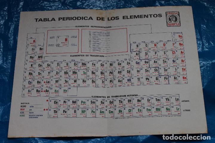 Tabla periodica de los elementos editorial mar comprar en tabla periodica de los elementos editorial marfil coleccionismo en papel varios urtaz Gallery