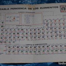 Coleccionismo Papel Varios: TABLA PERIODICA DE LOS ELEMENTOS, EDITORIAL MARFIL. Lote 99894403