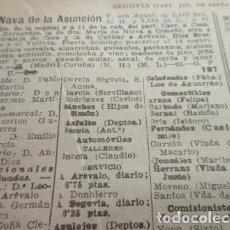 Coleccionismo Papel Varios: SEGOVIA 1947 - NAVAS DE ASUNCION NIEVA OCHANDO ORTIGOSA DE PESTAÑO PINILLA AMBROZ LEER INT. Lote 101452543