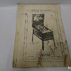Coleccionismo Papel Varios: MANUAL TÉCNICO, PIN BALL, NEMESIS , RECREATIVOS. Lote 110112235