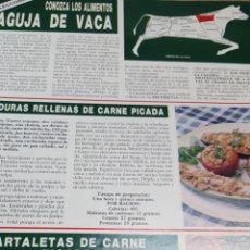 Coleccionismo Papel Varios: COLECCIONABLE1 HOJA: CONOZCA LOS ALIMENTOS. EN REVERSO, 4 RECETAS: CADERA DE VACA Y LENGUA. Lote 144271726