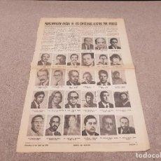Coleccionismo Papel Varios: PAGINA DEL DIARIO DE BURGOS DE 1979...ELECCIÓN DE CONCEJALES.... Lote 147321322