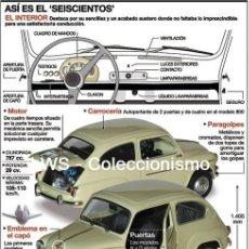 Coleccionismo Papel Varios: SEAT 600 - PUBLICIDAD IMÁGENES MOTOR AUTOMOVILES - COCHES. Lote 150688626