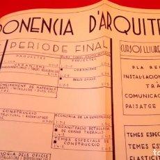 Coleccionismo Papel Varios: ARQUITECTURA - BARCELONA - 1937 - ESCOLA POLITÈCNICA . Lote 152811050