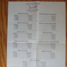 Coleccionismo Papel Varios: TARIFA DE PRECIOS OFICIAL VESPASUR 1977. Lote 160022594