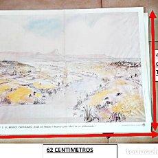 Coleccionismo Papel Varios: DIRIGIDO PARA NIÑOS: RECONSTRUCCIÓN DE UN POBLAMIENTO 5 ESCENAS ARQUEOLÓGICAS CONSECUTIVAS .. Lote 169076292