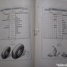 Coleccionismo Papel Varios: CONSORCIO FABRICANTES DE ARTICULOS DE CAUCHO. MADRID 1951. MEMORIA APENDICE.. Lote 173666302