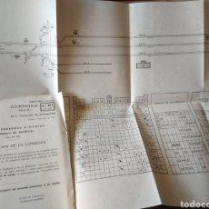 Coleccionismo Papel Varios: MODIFICACIÓN DE LA CONSIGNA DE LA LÍNEA DE ZARAGOZA A ALSASUA, 1979.. Lote 260549625