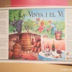 Coleccionismo Papel Varios: POSTER LA VINYA I EL VI. Lote 277726713