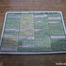 Coleccionismo Papel Varios: FICHA DISTEIN HISTORIA DE ESPAÑA 1500 1970 1971. Lote 295394838