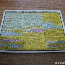 Coleccionismo Papel Varios: FICHA DISTEIN HISTORIA DE ESPAÑA Y AMERICA 400 1500 1971. Lote 295394913
