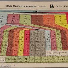 Coleccionismo Papel Varios: SISTEMA PERIODICO DE MENDELEIEF EDITORIAL DOSSAT. Lote 295505968