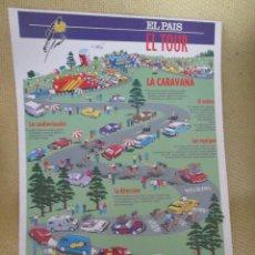 Coleccionismo de Periódico El País: CARPETA 17 LÁMINAS A TODO COLOR.-TOUR 1995. ED EL PAÍS. LAMINA 3. Lote 130262134