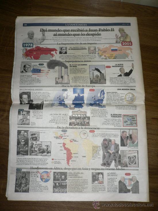 Coleccionismo Periódico La Vanguardia: SUPLEMENTO LA VANGUARDIA EL PAPA DEL SIGLO XX - Foto 2 - 27462453