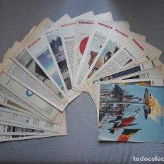 Coleccionismo Periódico La Vanguardia: LOS JUEGOS OLÍMPICOS - LA VANGUARDIA. Lote 198182225