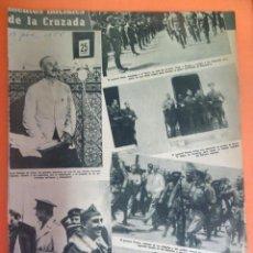 Coleccionismo Periódico La Vanguardia: LOTE RECORTES LA VANGUARDIA, 1955, FRANCO, VER FOTOS. Lote 215537947